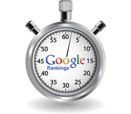 Анализ скорости загрузки сайта от Google