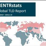 Отчет CENTR по доменной статистике в мире