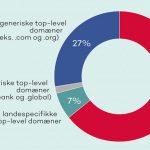 Дания пошла против GDPR