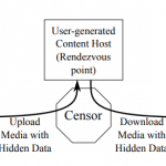 Проект Collage: як боротися з інтернет-цензурою за допомогою користувацького контенту