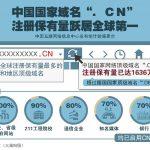 Китай як і раніше виключно важливий для нових доменів